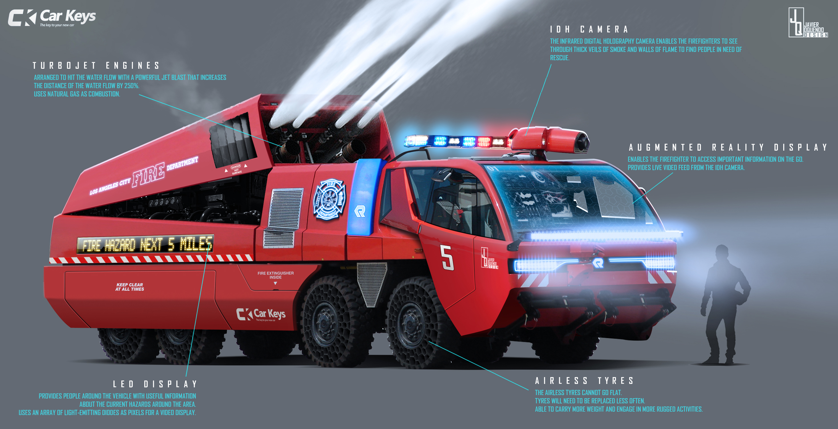 Emergency Vehicles Of The Future